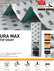 Apakšklājs Secura Max Aquastop Smart 5mm